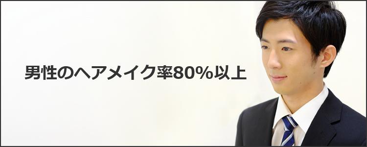 男性のヘアメイク率80%以上